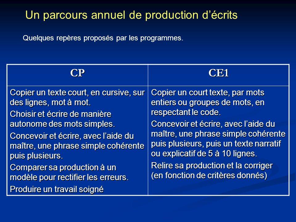 Un parcours annuel de production d'écrits