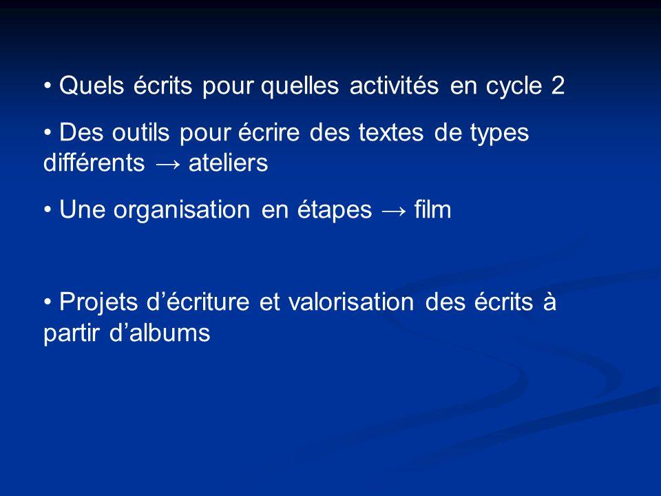 Quels écrits pour quelles activités en cycle 2
