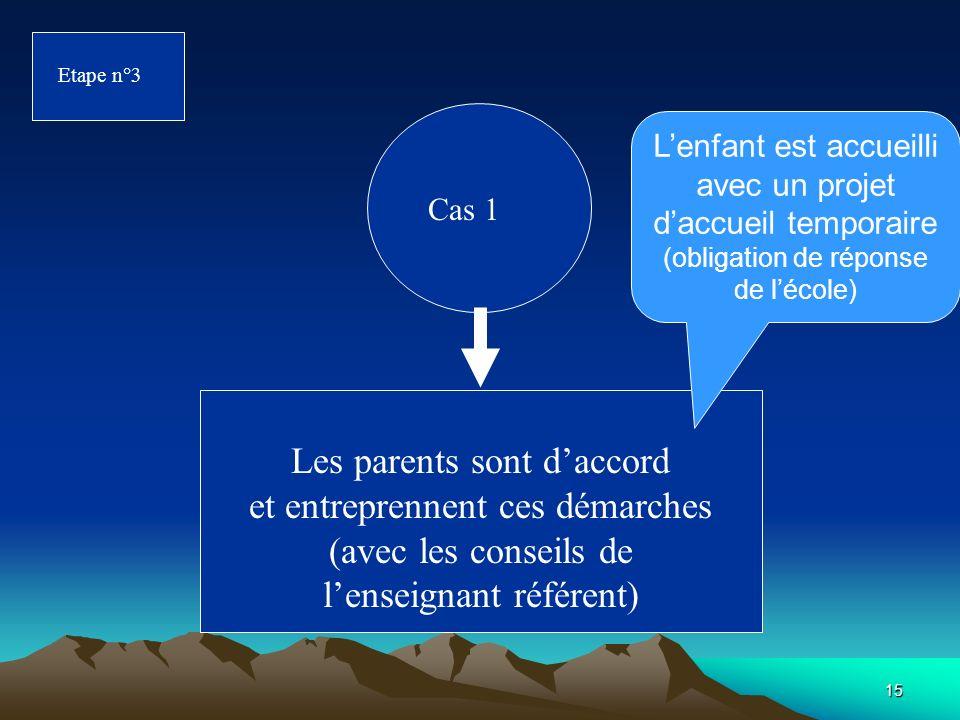 Etape n°3 L'enfant est accueilli avec un projet d'accueil temporaire (obligation de réponse de l'école)