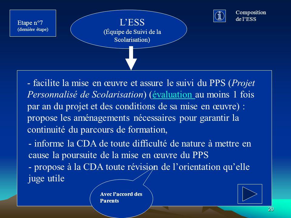 L'ESS (Équipe de Suivi de la Scolarisation)