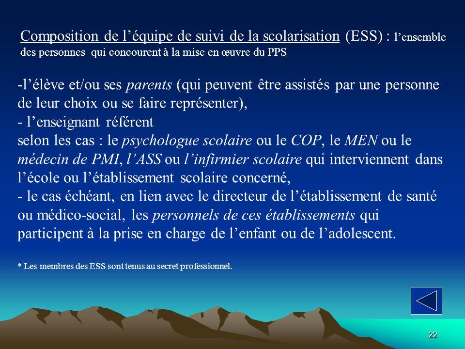 Composition de l'équipe de suivi de la scolarisation (ESS) : l'ensemble des personnes qui concourent à la mise en œuvre du PPS