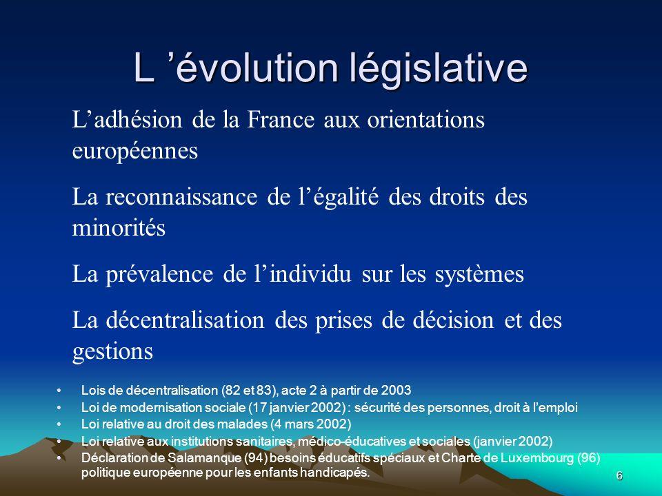 L 'évolution législative