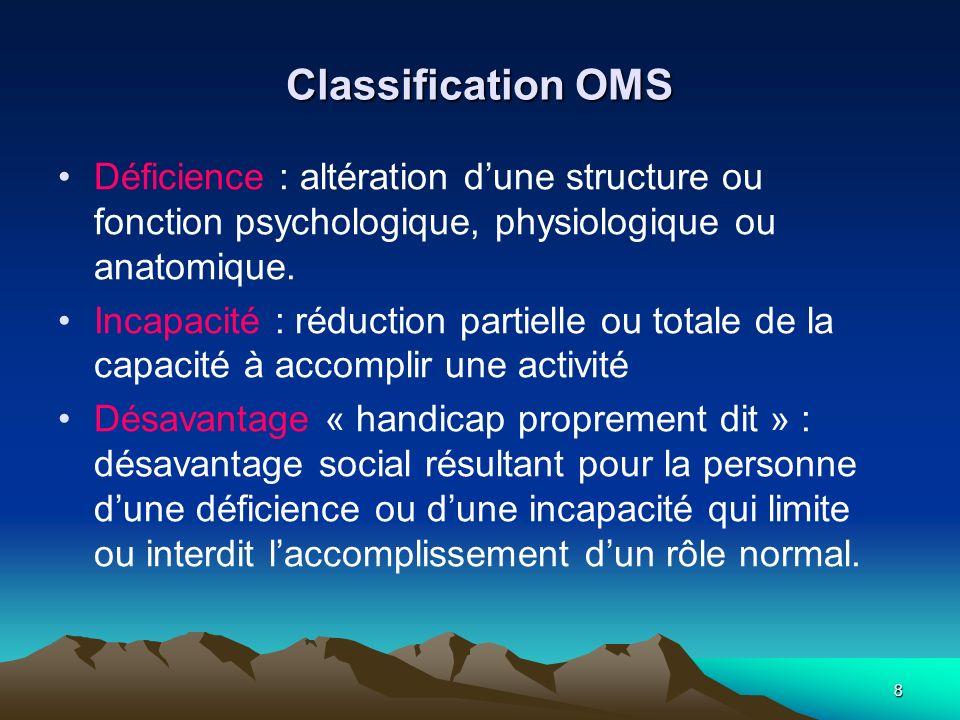 Classification OMS Déficience : altération d'une structure ou fonction psychologique, physiologique ou anatomique.