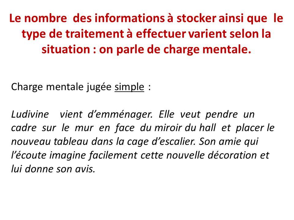 Le nombre des informations à stocker ainsi que le type de traitement à effectuer varient selon la situation : on parle de charge mentale.