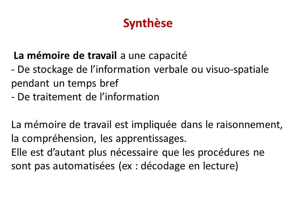 Synthèse La mémoire de travail a une capacité