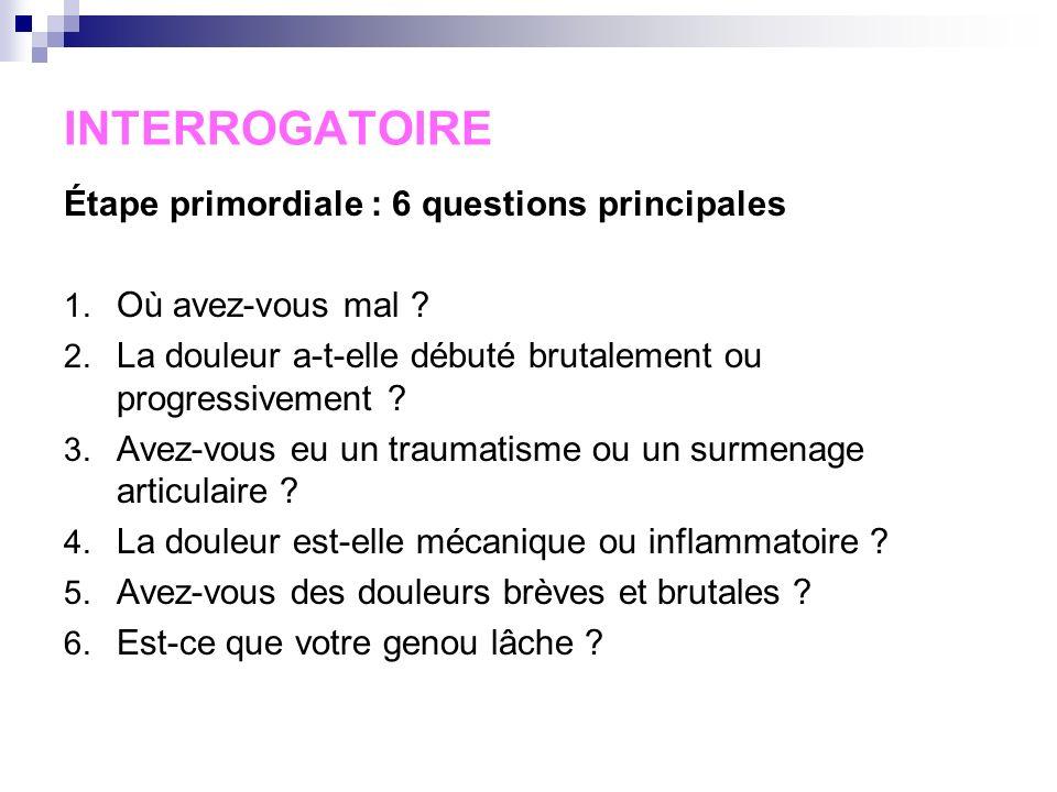 INTERROGATOIRE Étape primordiale : 6 questions principales