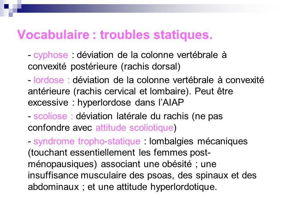 Vocabulaire : troubles statiques.