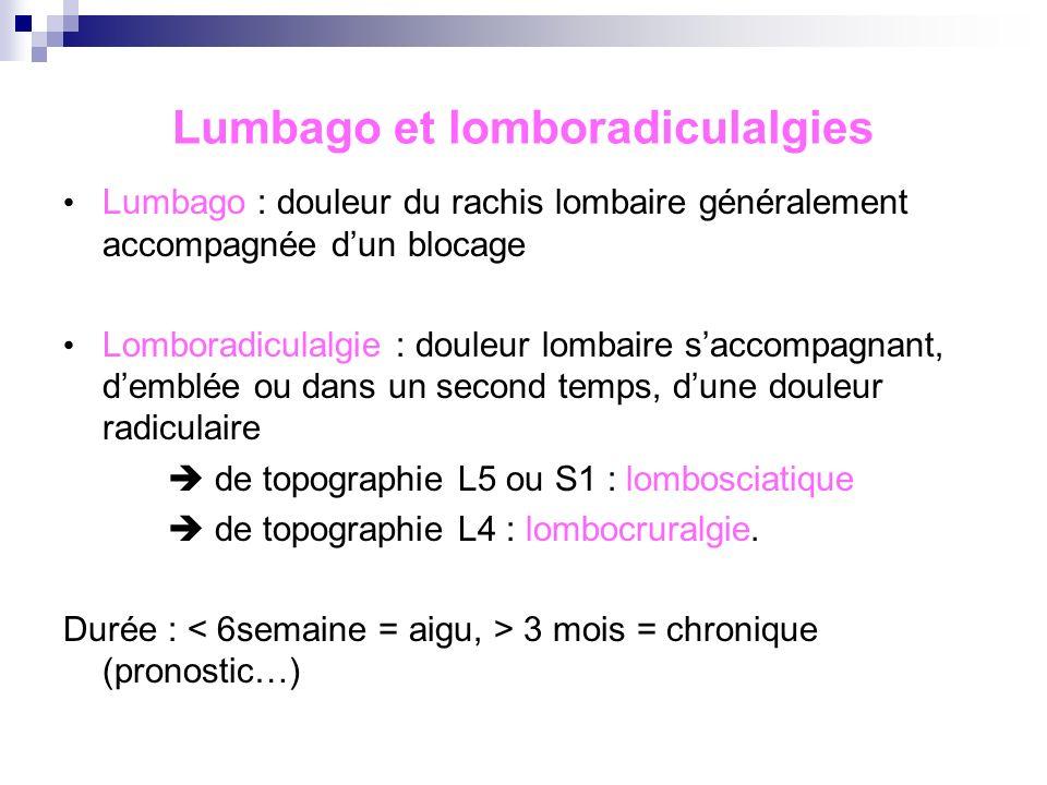 Lumbago et lomboradiculalgies