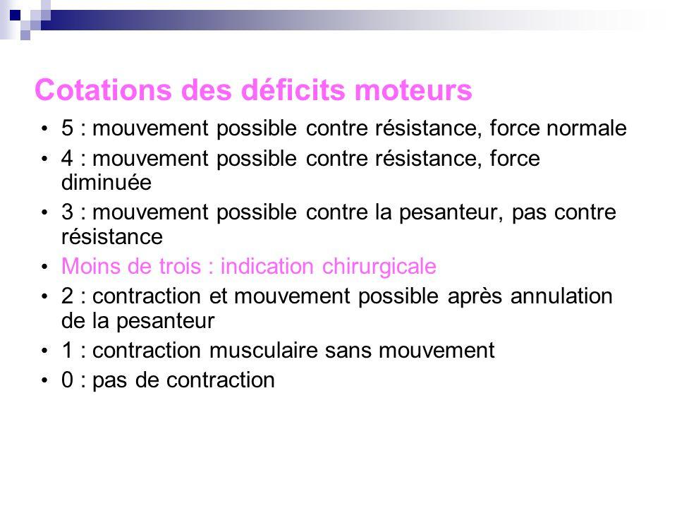 Cotations des déficits moteurs