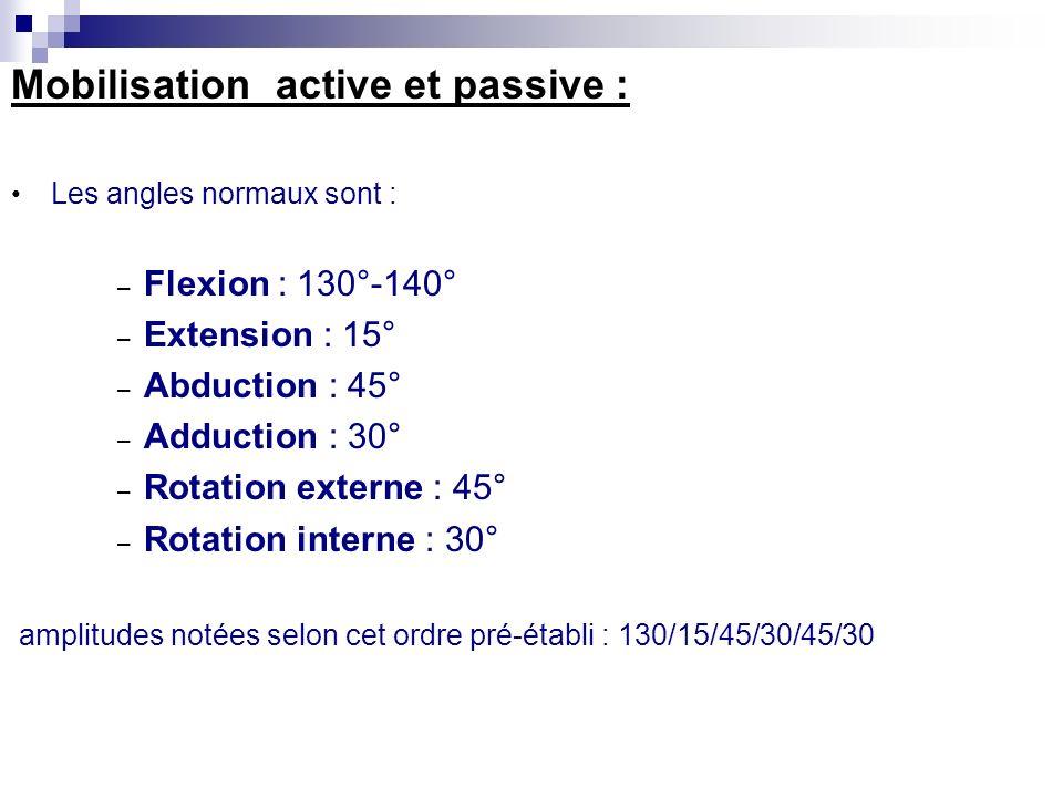 Mobilisation active et passive :