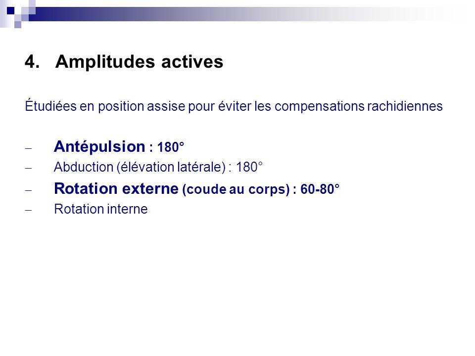 4. Amplitudes actives Étudiées en position assise pour éviter les compensations rachidiennes. - Antépulsion : 180°
