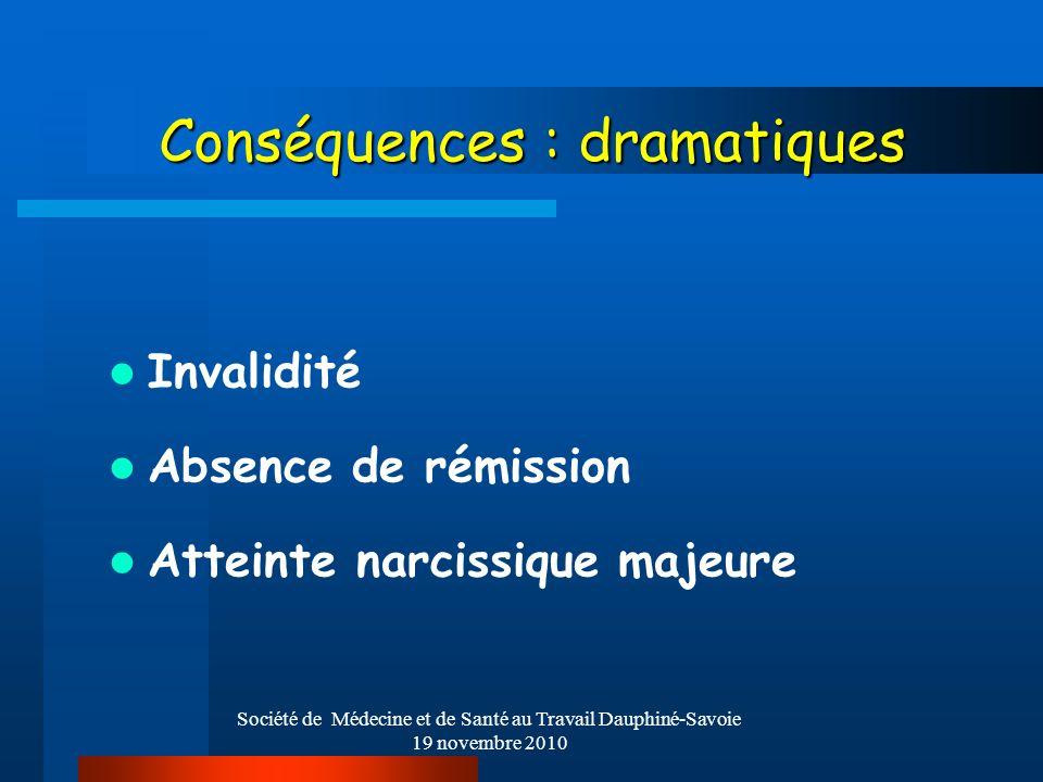 Conséquences : dramatiques