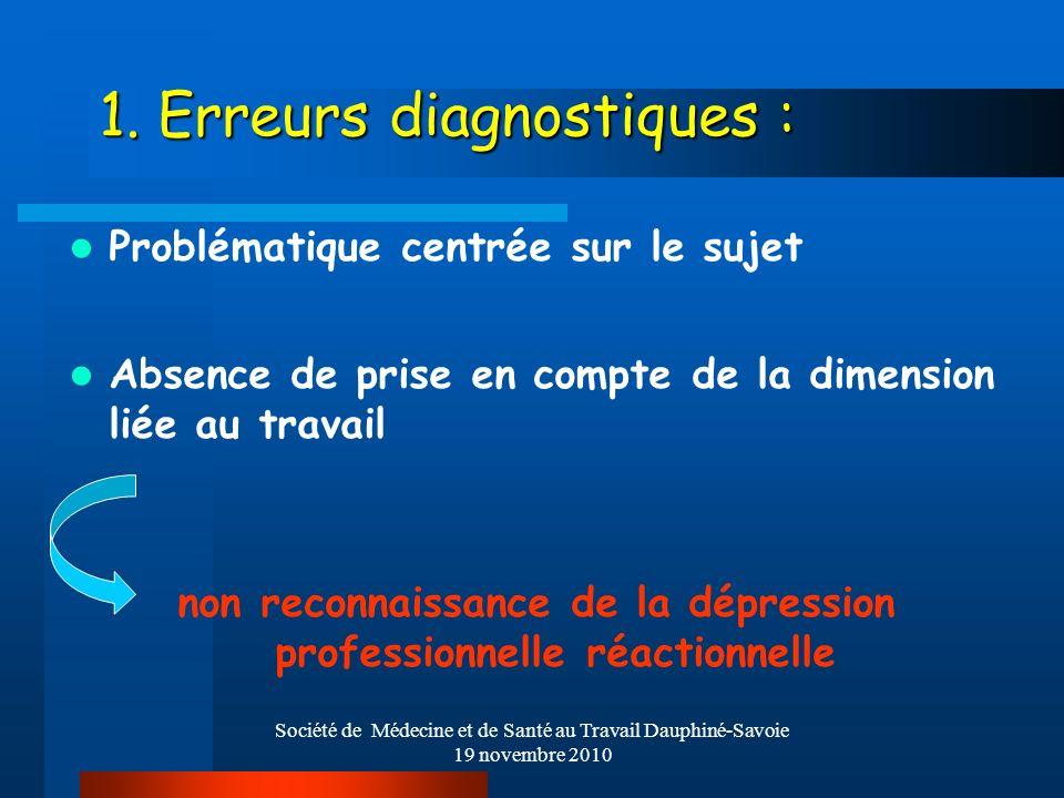 1. Erreurs diagnostiques :