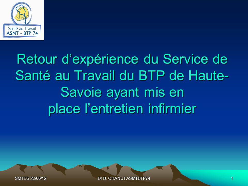 Retour d'expérience du Service de Santé au Travail du BTP de Haute-Savoie ayant mis en place l'entretien infirmier