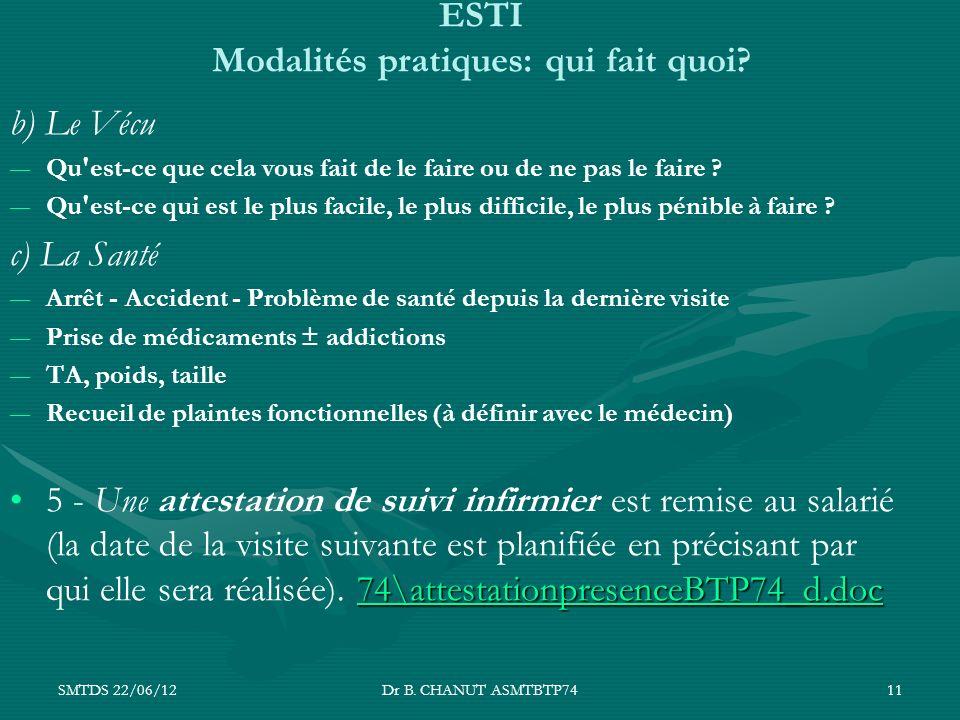 ESTI Modalités pratiques: qui fait quoi