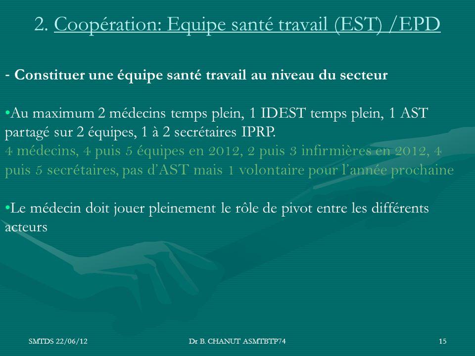 2. Coopération: Equipe santé travail (EST) /EPD