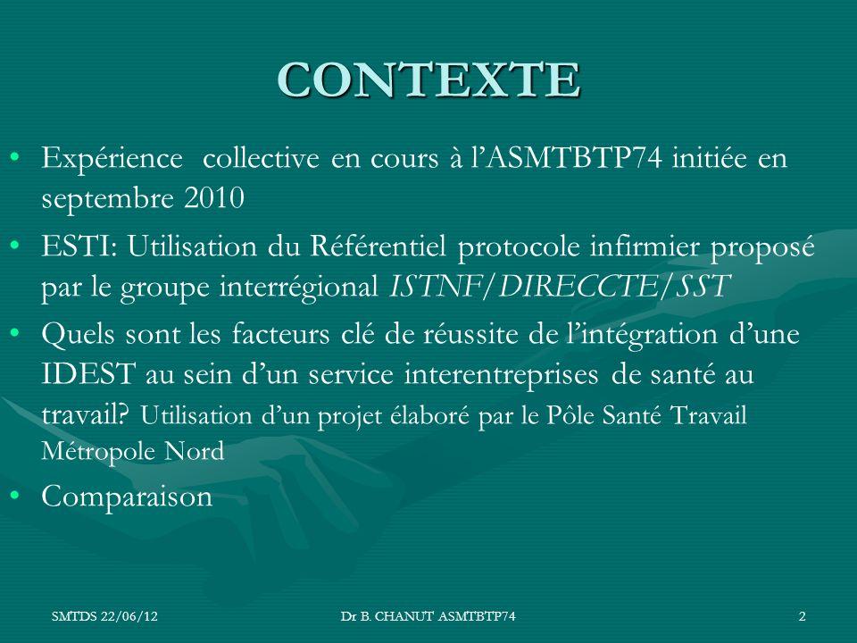 CONTEXTE Expérience collective en cours à l'ASMTBTP74 initiée en septembre 2010.