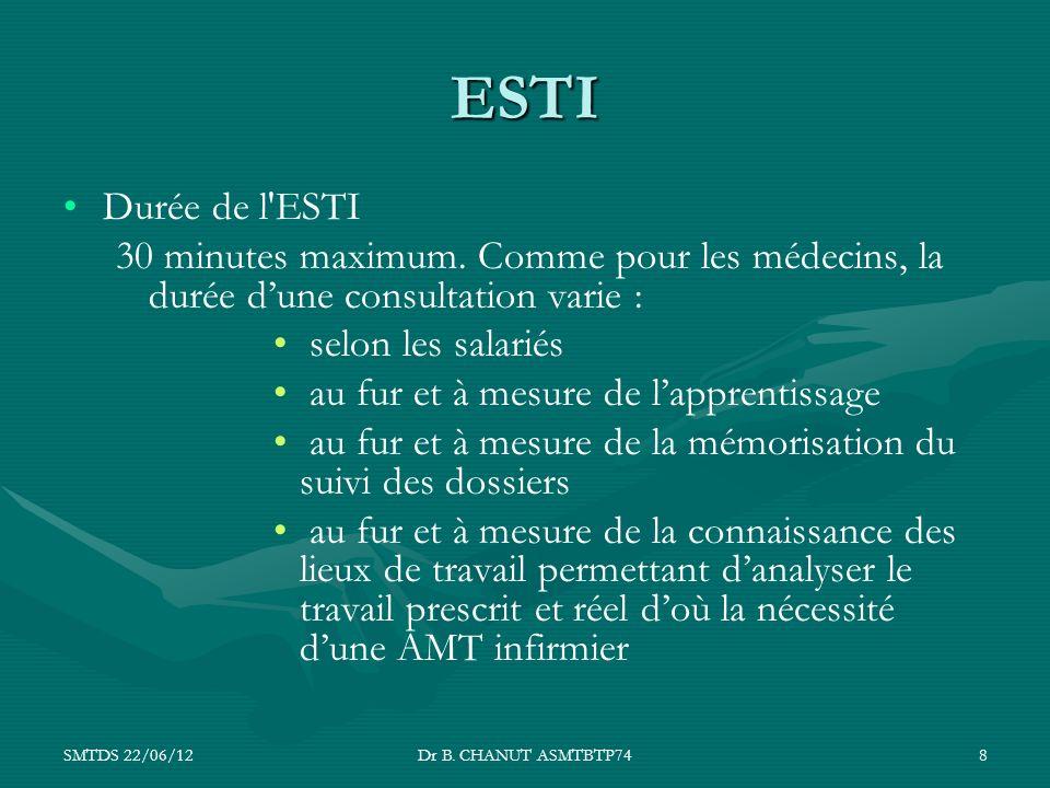 ESTI Durée de l ESTI. 30 minutes maximum. Comme pour les médecins, la durée d'une consultation varie :