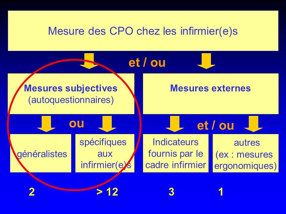 et / ou ou et / ou Mesure des CPO chez les infirmier(e)s généralistes