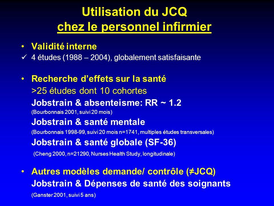 Utilisation du JCQ chez le personnel infirmier