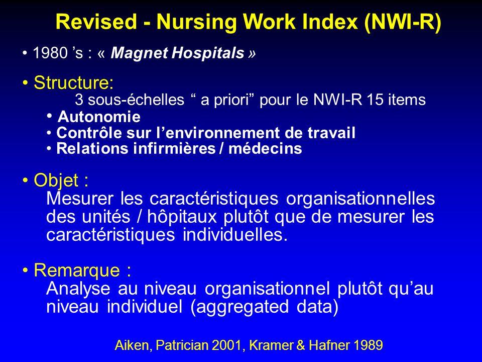 Revised - Nursing Work Index (NWI-R)