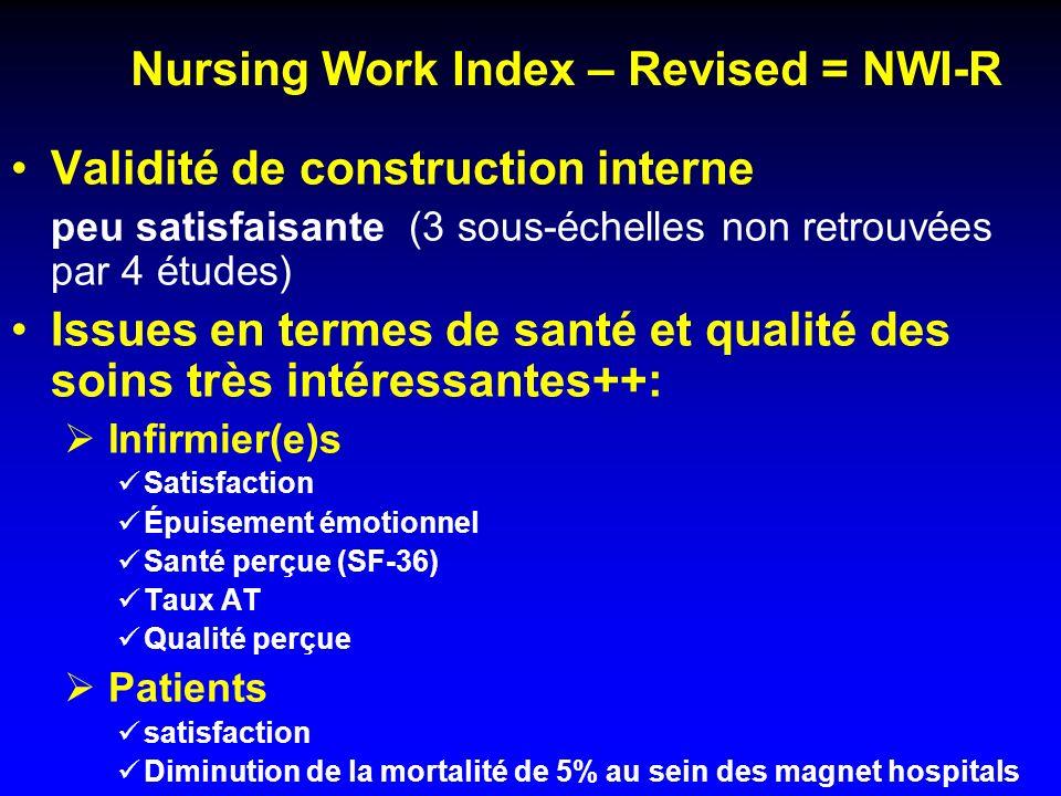 Nursing Work Index – Revised = NWI-R