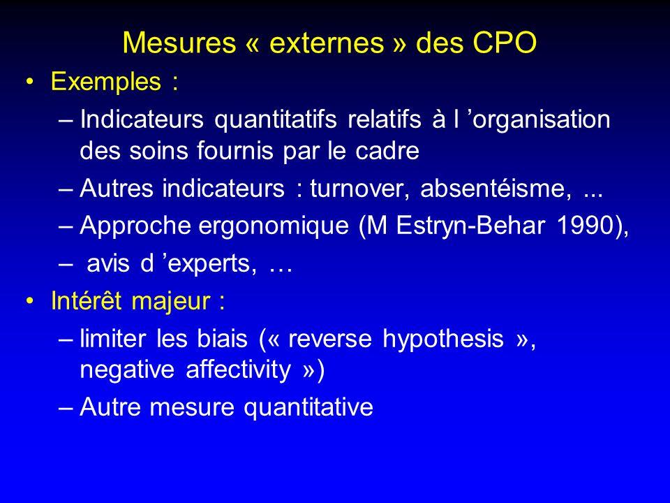 Mesures « externes » des CPO