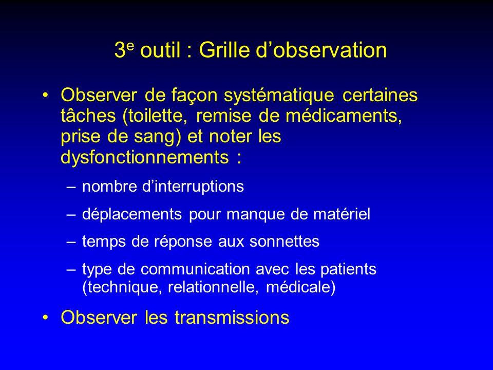 3e outil : Grille d'observation