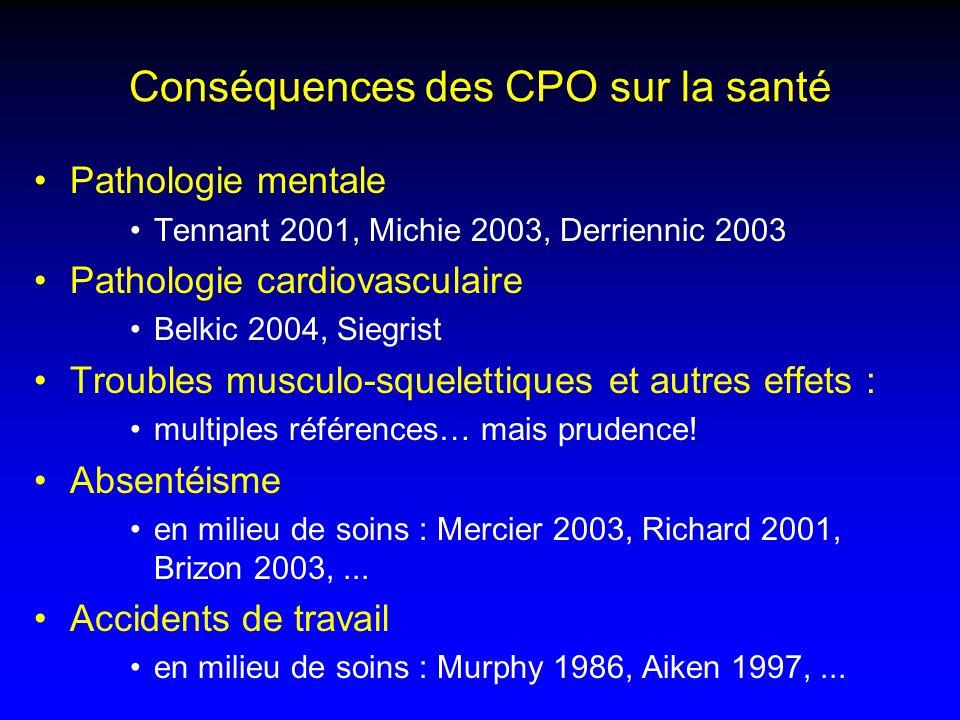 Conséquences des CPO sur la santé