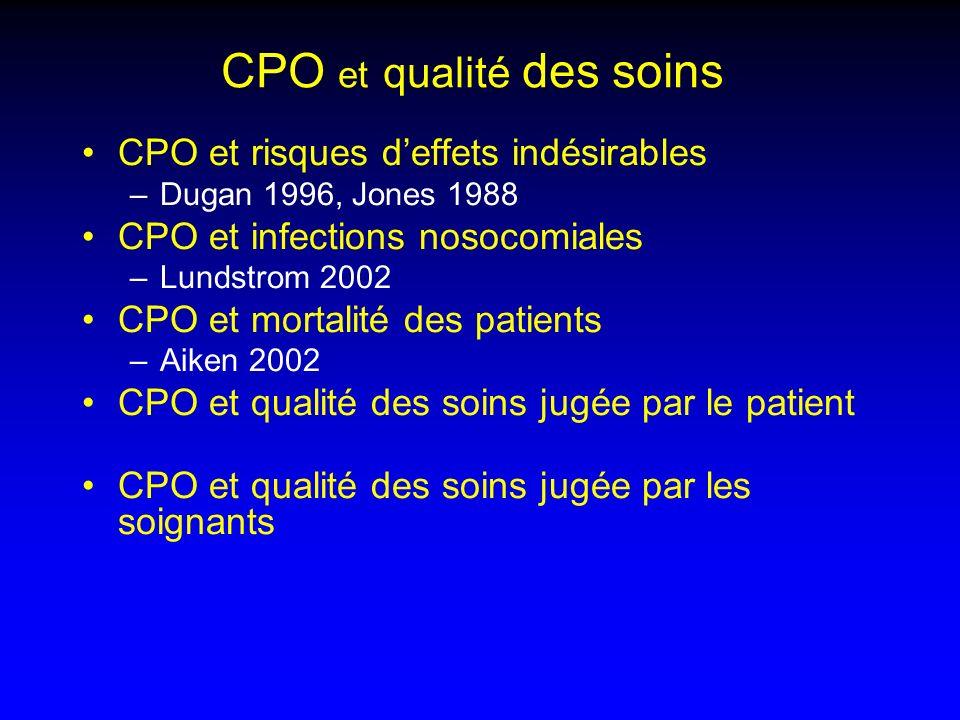 CPO et qualité des soins