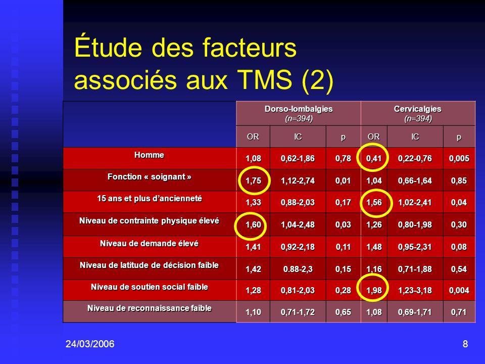 Étude des facteurs associés aux TMS (2)