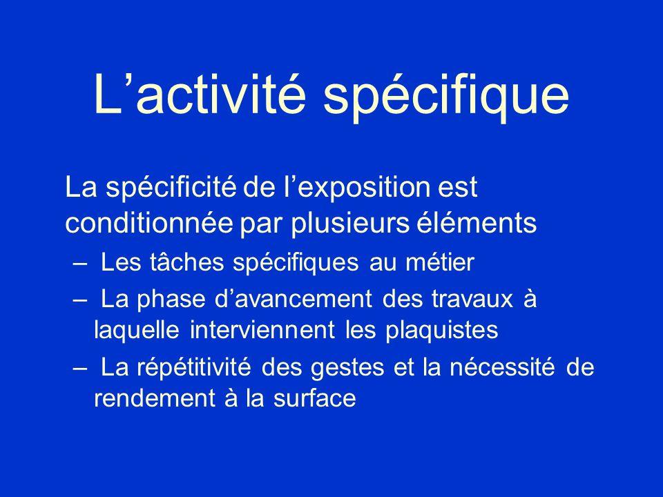 L'activité spécifique