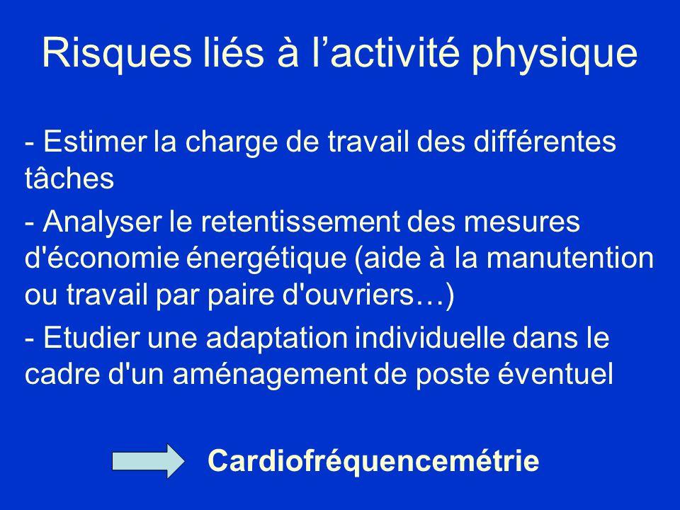 Risques liés à l'activité physique