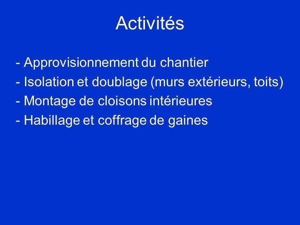 Activités - Approvisionnement du chantier