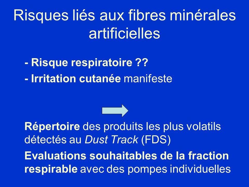 Risques liés aux fibres minérales artificielles