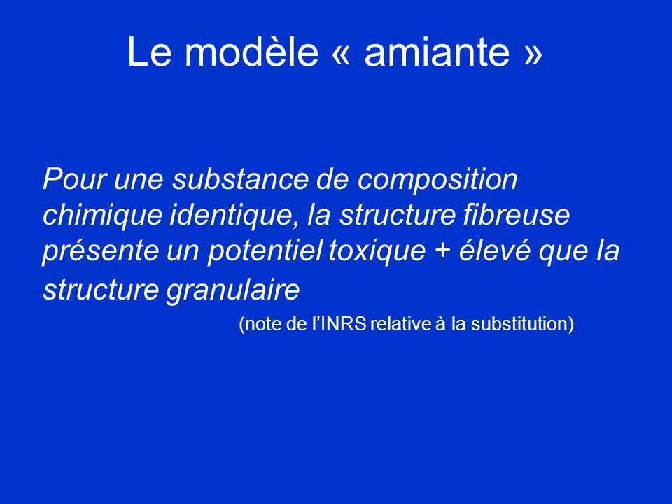 Le modèle « amiante »