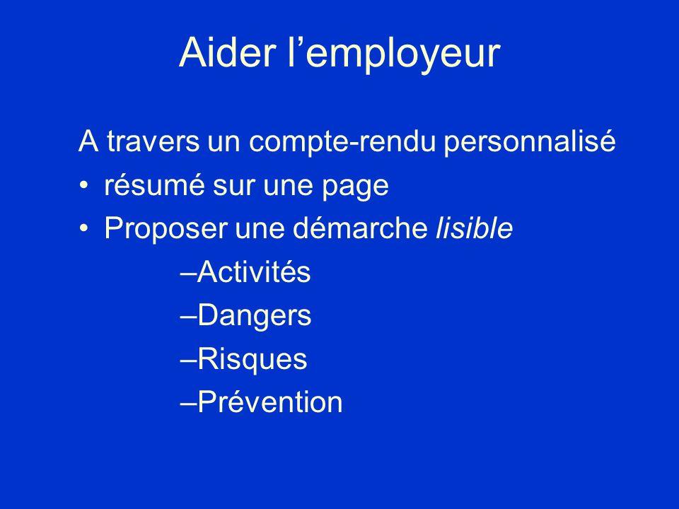 Aider l'employeur A travers un compte-rendu personnalisé
