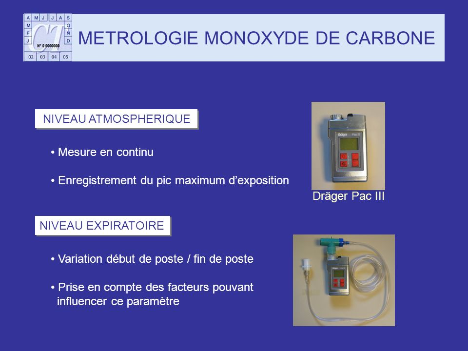 METROLOGIE MONOXYDE DE CARBONE
