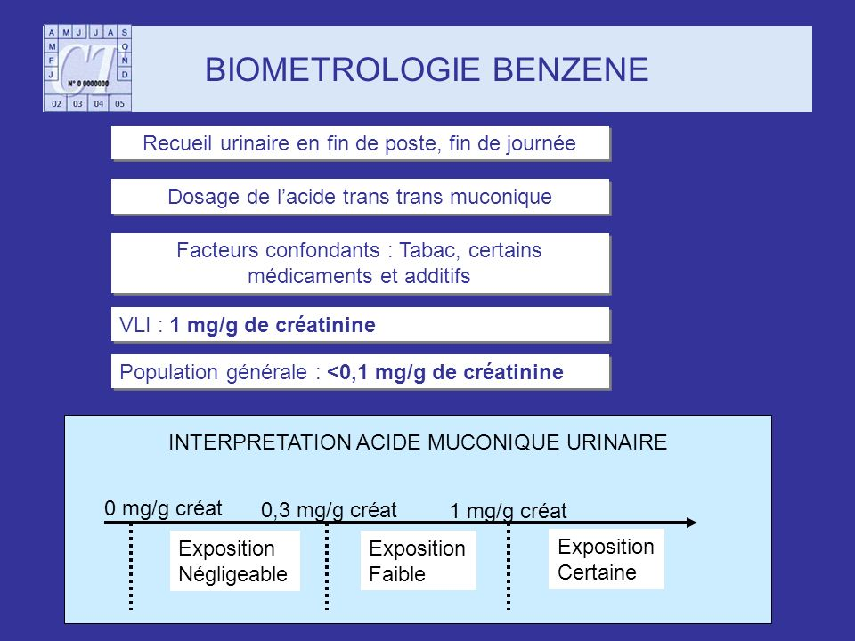 BIOMETROLOGIE BENZENE