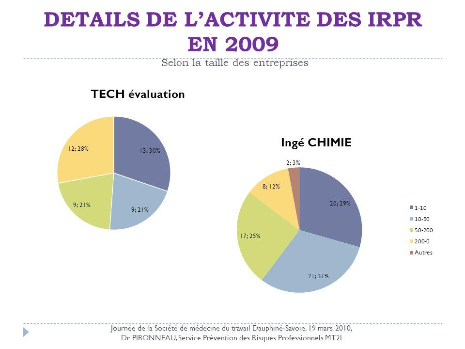 DETAILS DE L'ACTIVITE DES IRPR EN 2009 Selon la taille des entreprises