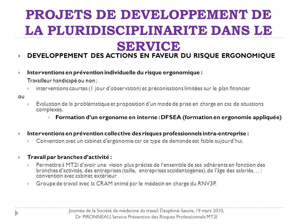 PROJETS DE DEVELOPPEMENT DE LA PLURIDISCIPLINARITE DANS LE SERVICE