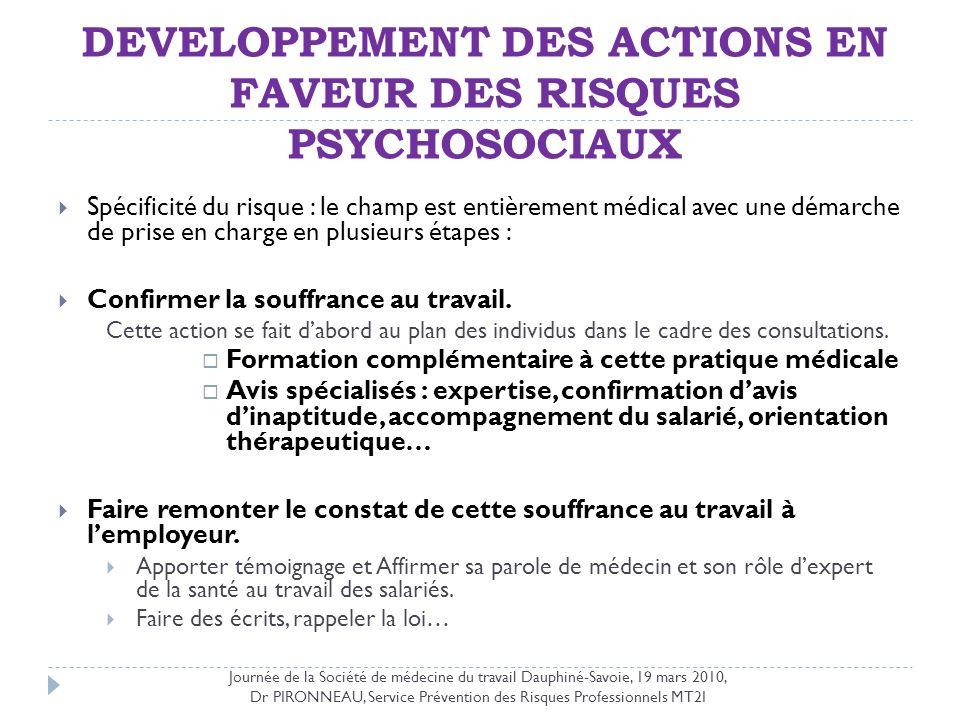 DEVELOPPEMENT DES ACTIONS EN FAVEUR DES RISQUES PSYCHOSOCIAUX