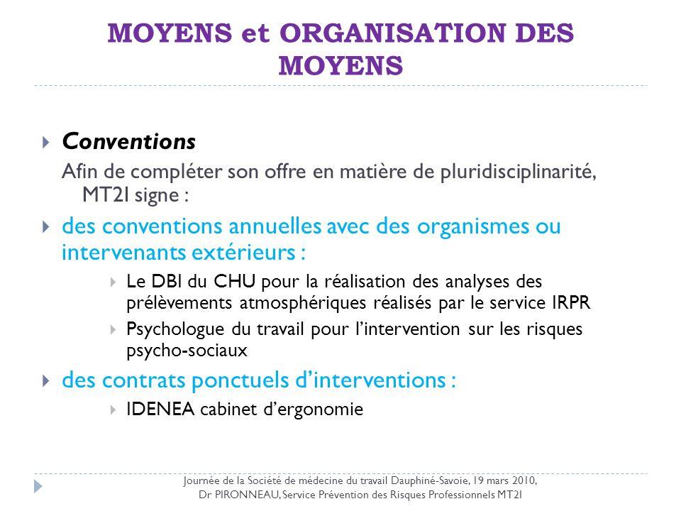 MOYENS et ORGANISATION DES MOYENS
