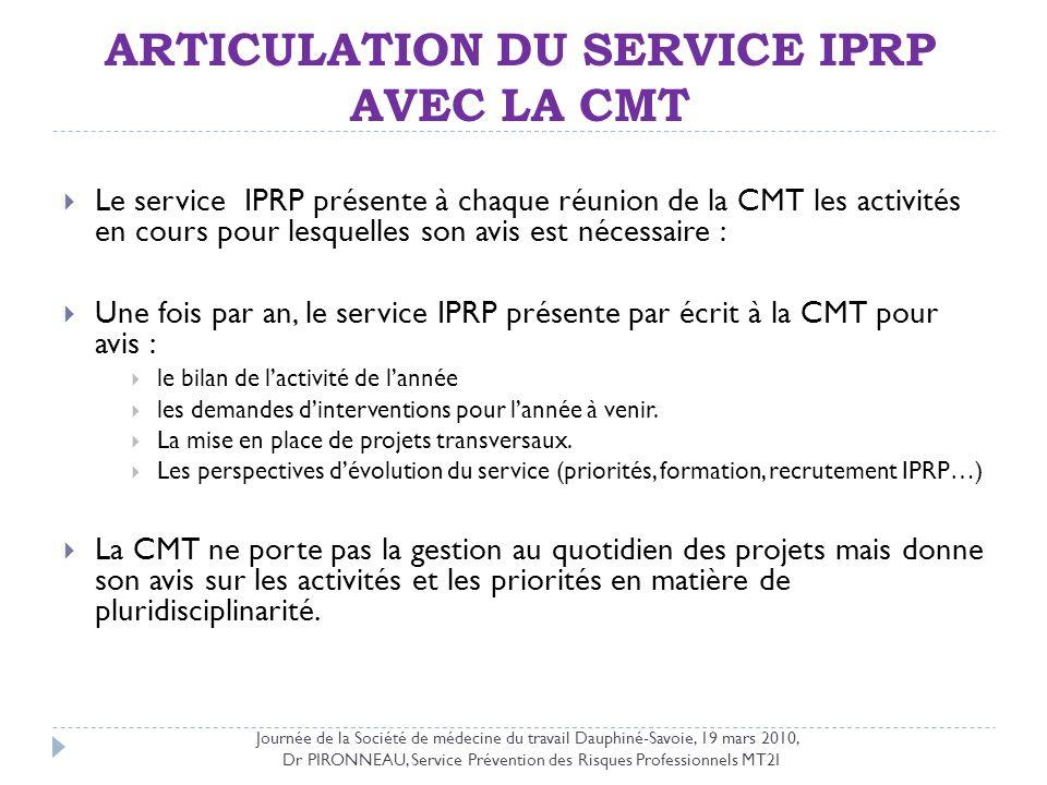 ARTICULATION DU SERVICE IPRP AVEC LA CMT