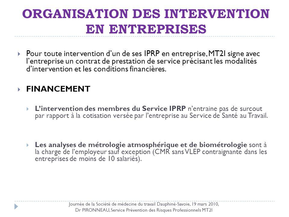 ORGANISATION DES INTERVENTION EN ENTREPRISES