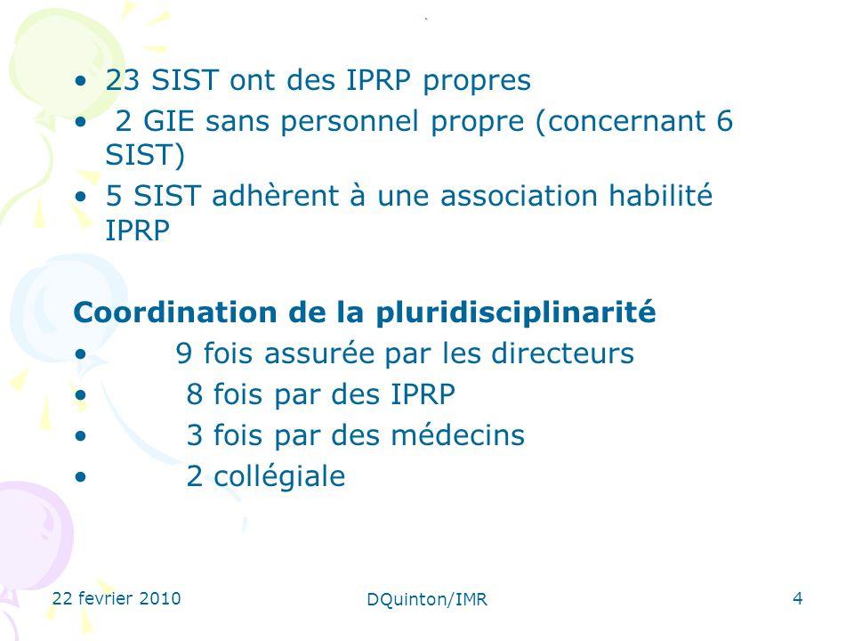 23 SIST ont des IPRP propres