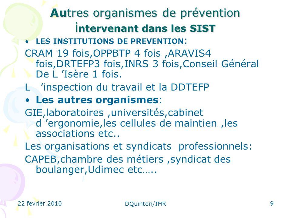 Autres organismes de prévention intervenant dans les SIST