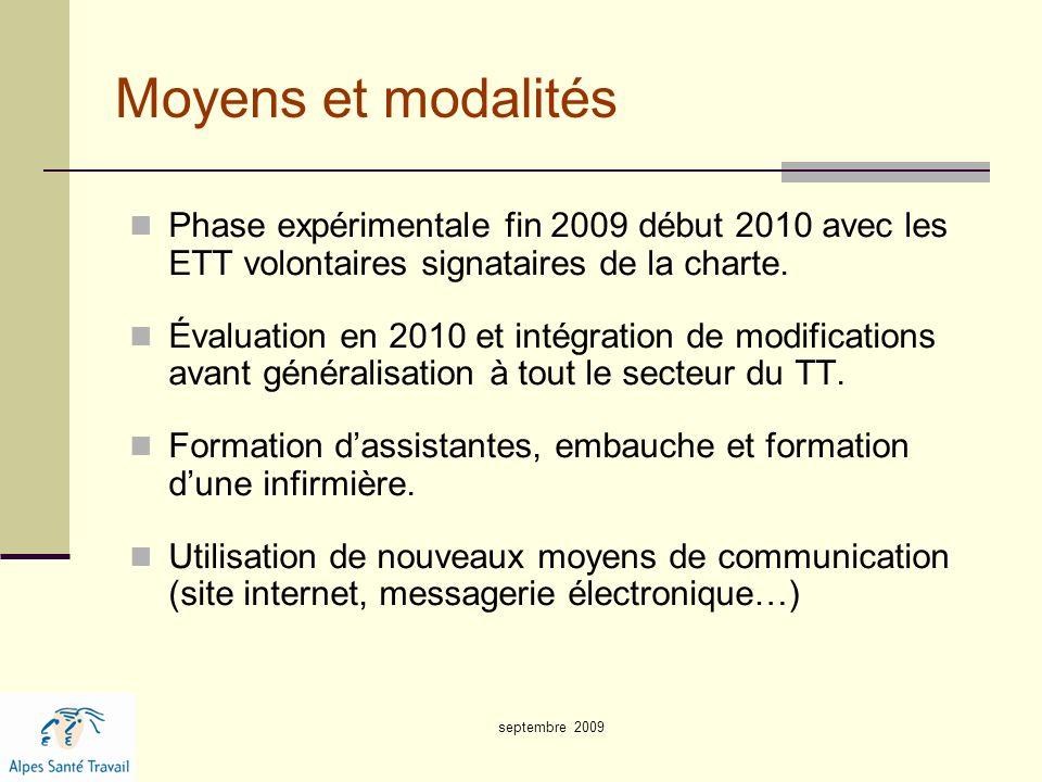 Moyens et modalitésPhase expérimentale fin 2009 début 2010 avec les ETT volontaires signataires de la charte.