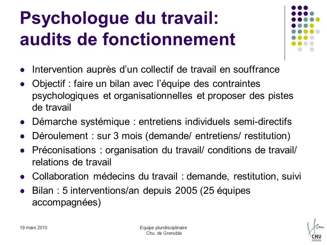 Psychologue du travail: audits de fonctionnement
