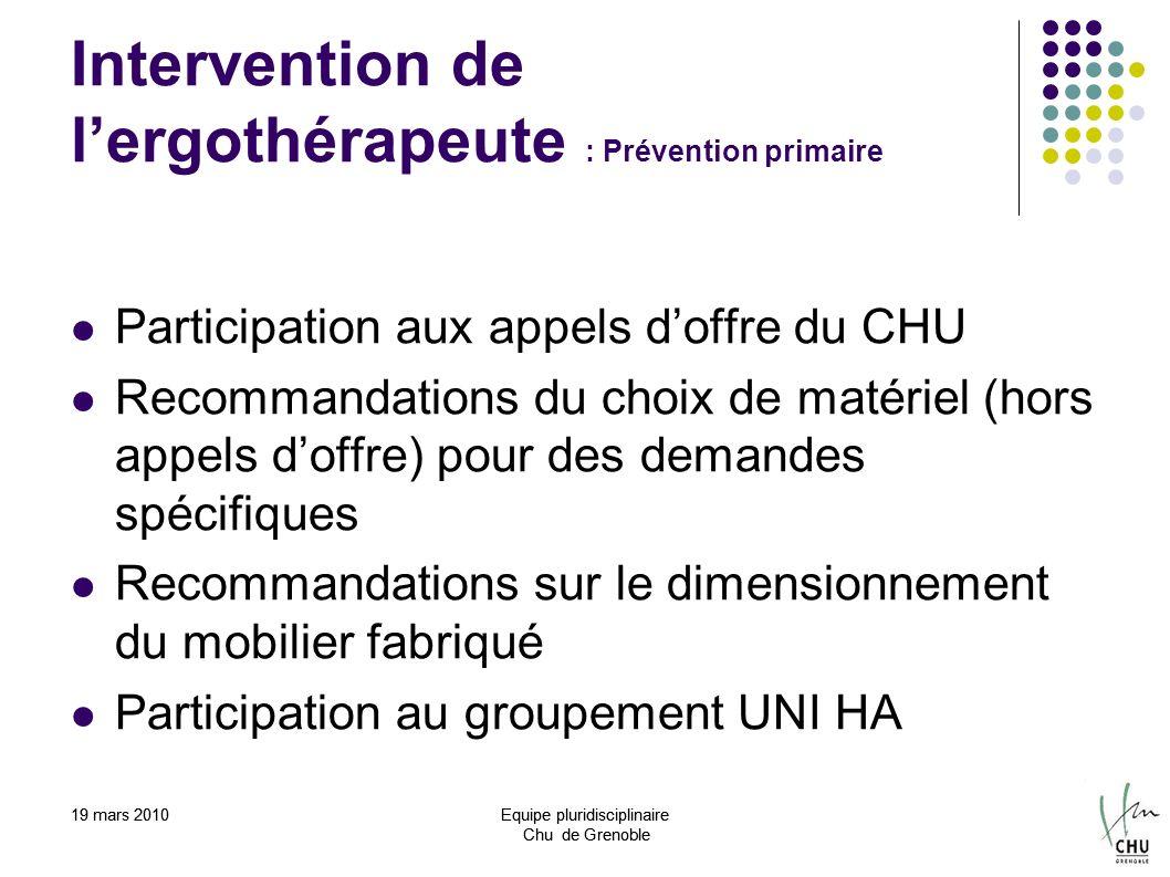 Intervention de l'ergothérapeute : Prévention primaire